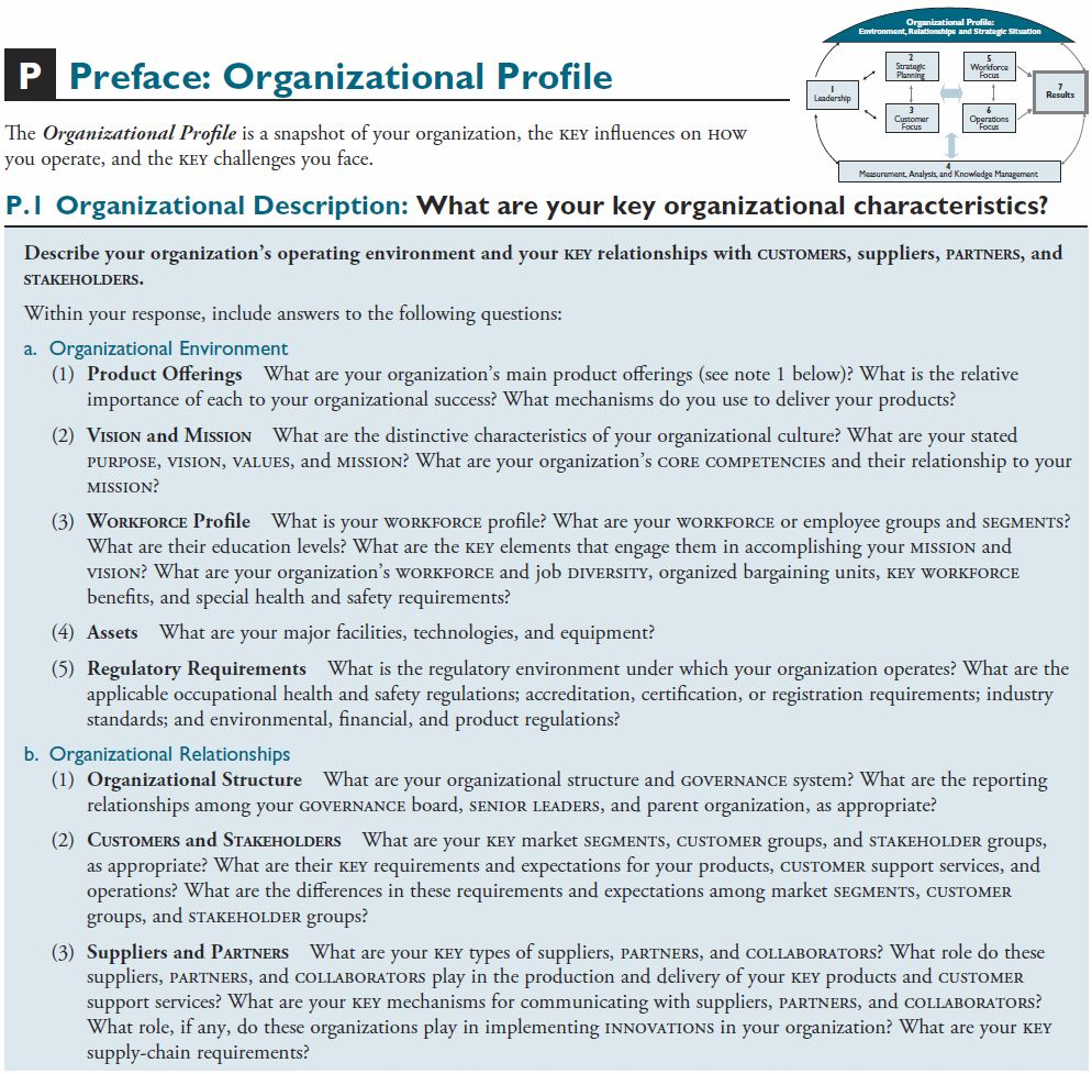organizational profile Organization profile link and page: the link to your organization's profile displays the organization name address, city, state/province, postal code the address entered here is what you will see on your bill, under sold to: the sold to address on your bill is the same as your organization address on your profile page (see understand my bill.