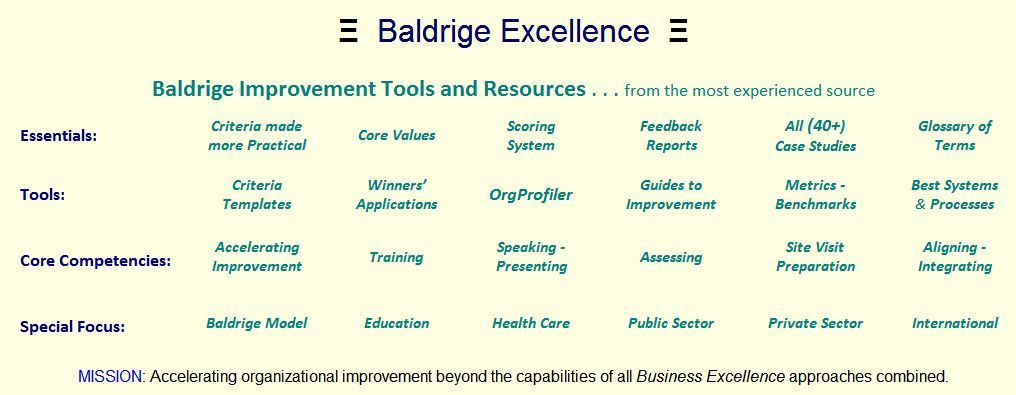 Baldrige Excellence Resources
